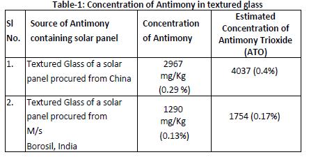 antimony solar glass test 1