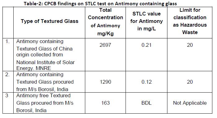 antimony solar glass test 2